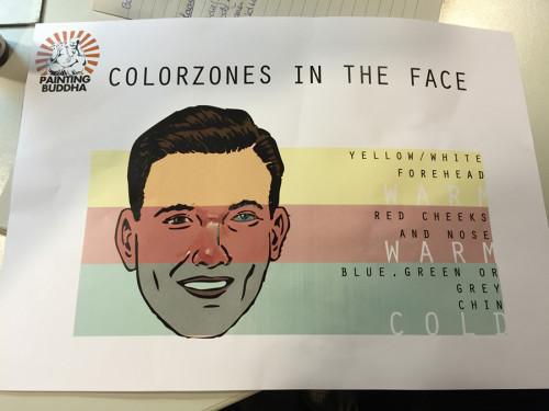 Kleurenzondes in het gezicht